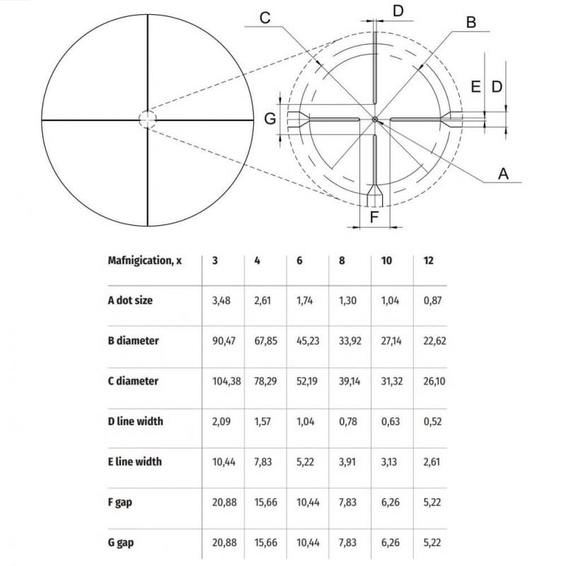 Дневна оптика Yukon Jaeger 3-12x56 прицел X01i
