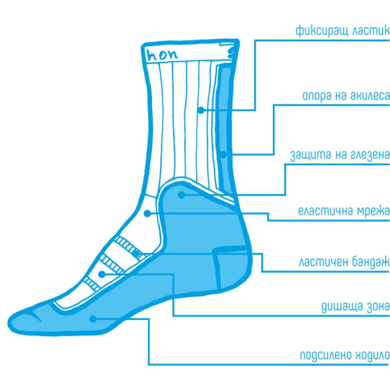 Hiker чорапи до прасеца на марката Shushon
